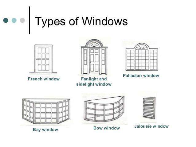 Specialty Windows 4 Buyers Real Estate
